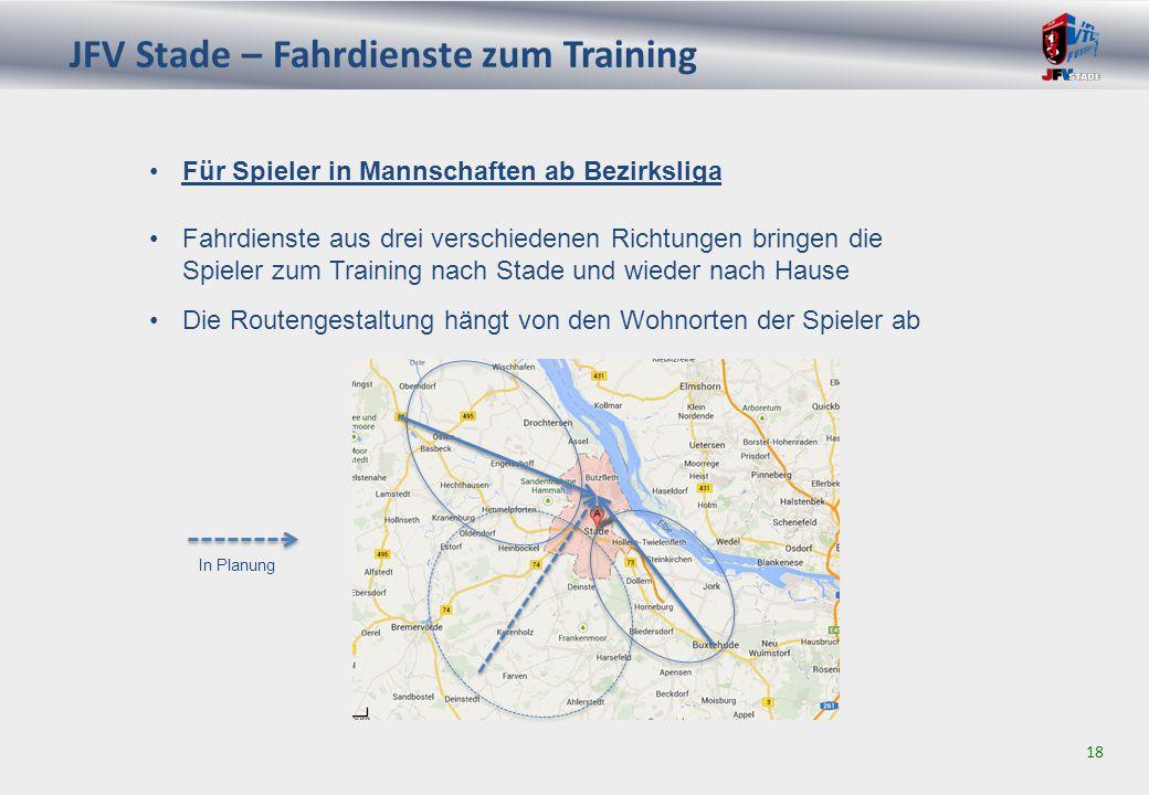 JFV Stade – Fahrdienste zum Training