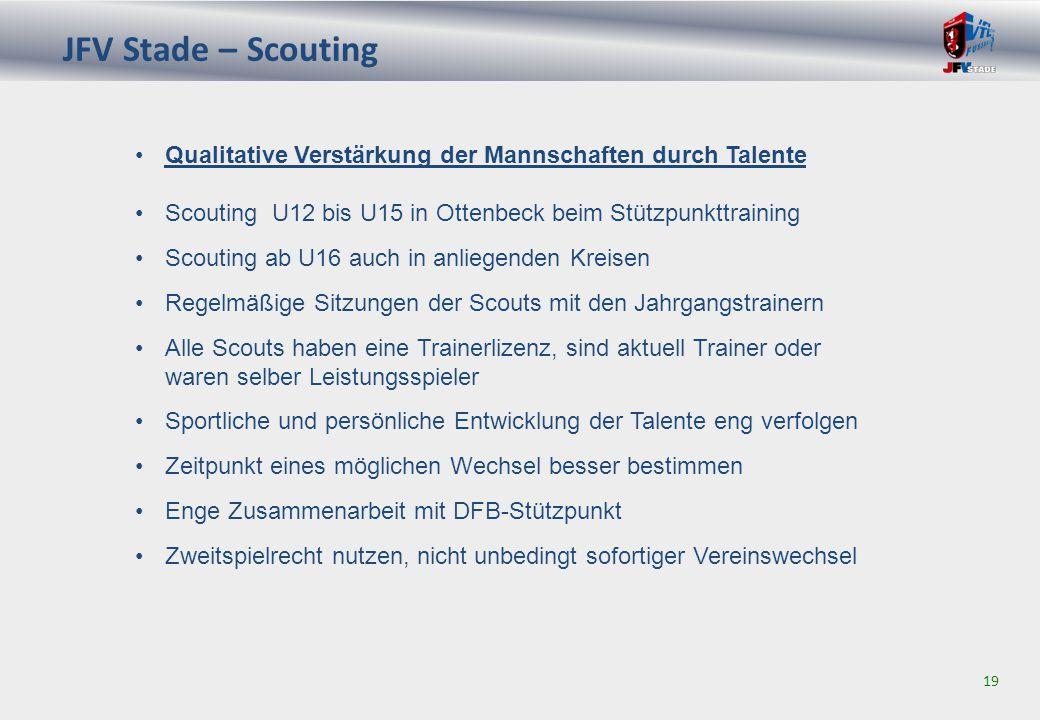 JFV Stade – Scouting Qualitative Verstärkung der Mannschaften durch Talente. Scouting U12 bis U15 in Ottenbeck beim Stützpunkttraining.