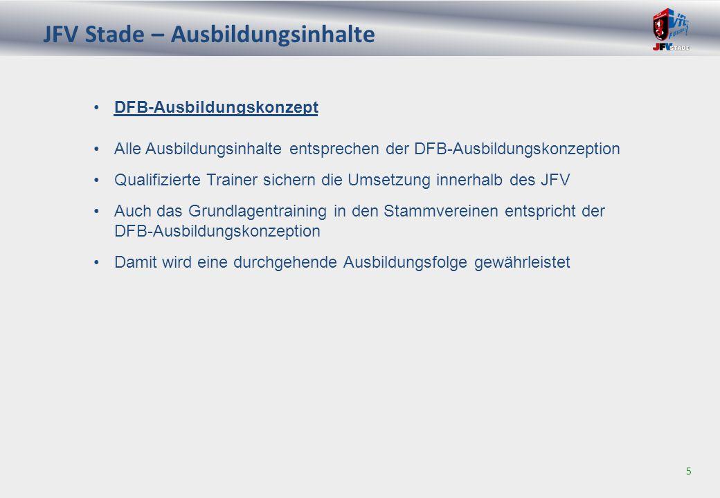 JFV Stade – Ausbildungsinhalte