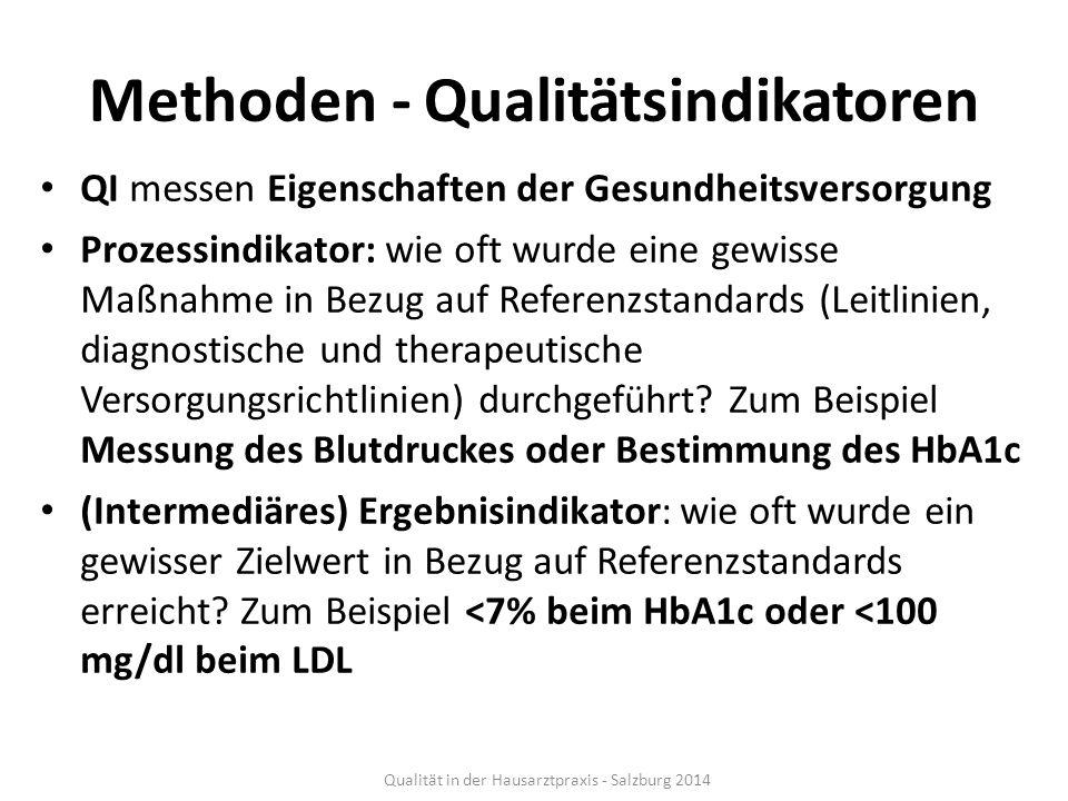 Methoden - Qualitätsindikatoren