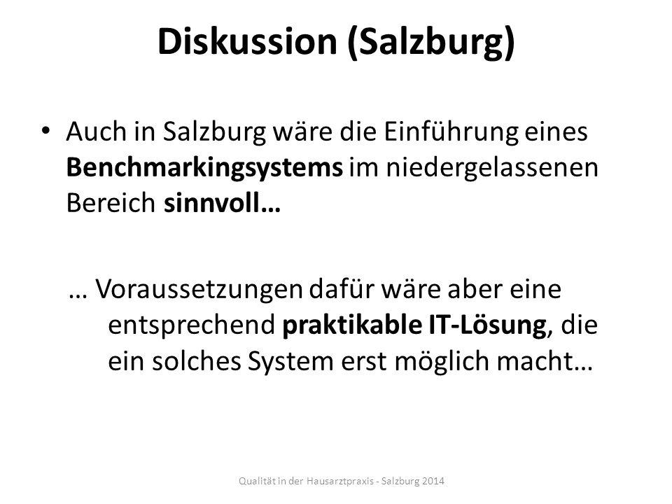 Diskussion (Salzburg)