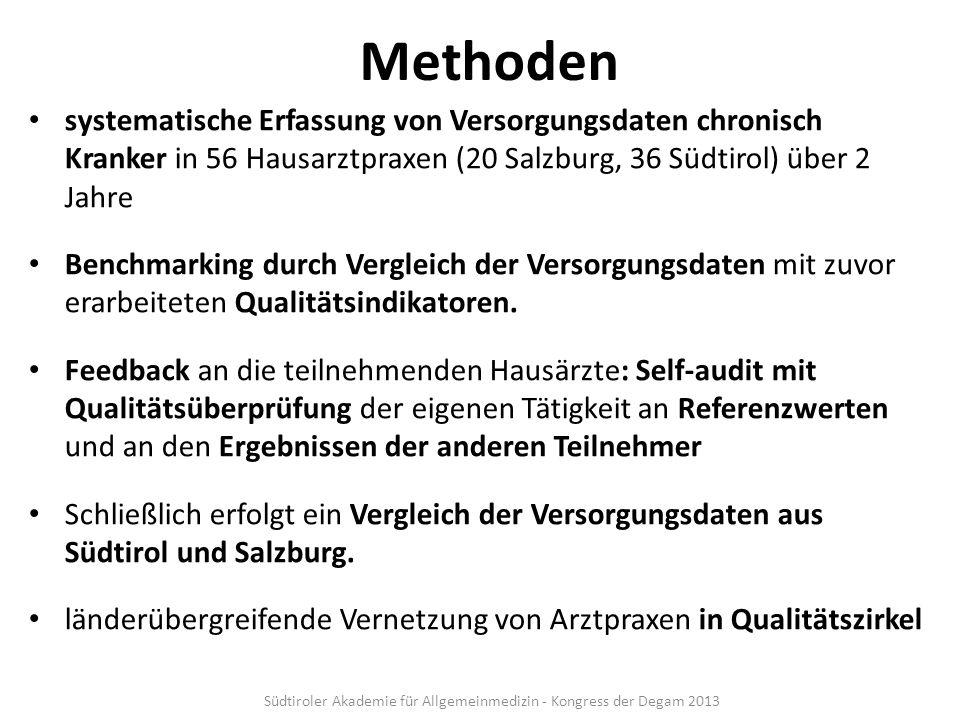 Südtiroler Akademie für Allgemeinmedizin - Kongress der Degam 2013