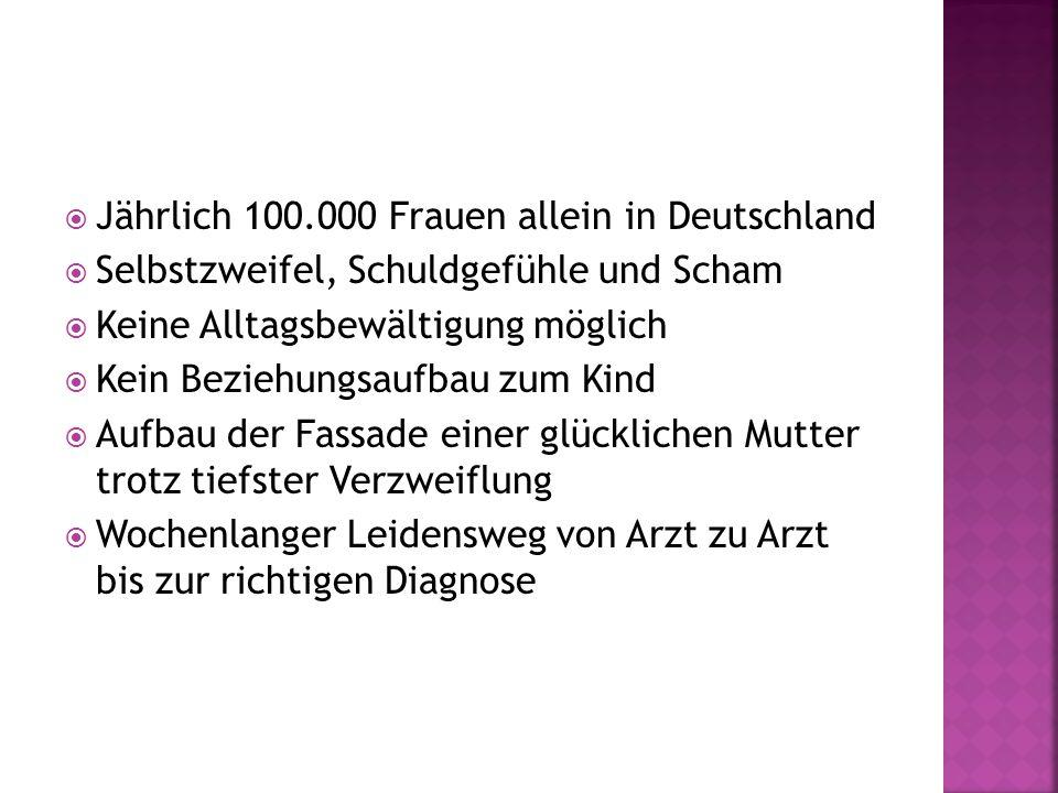 Jährlich 100.000 Frauen allein in Deutschland