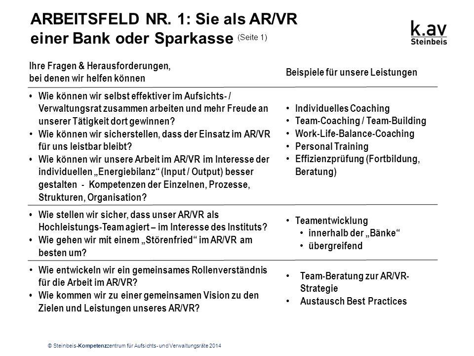 ARBEITSFELD NR. 1: Sie als AR/VR einer Bank oder Sparkasse (Seite 2)