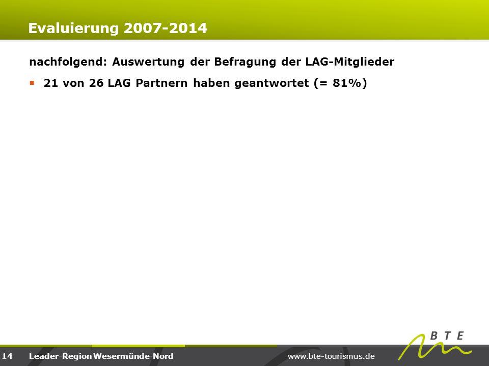 Evaluierung 2007-2014 nachfolgend: Auswertung der Befragung der LAG-Mitglieder.