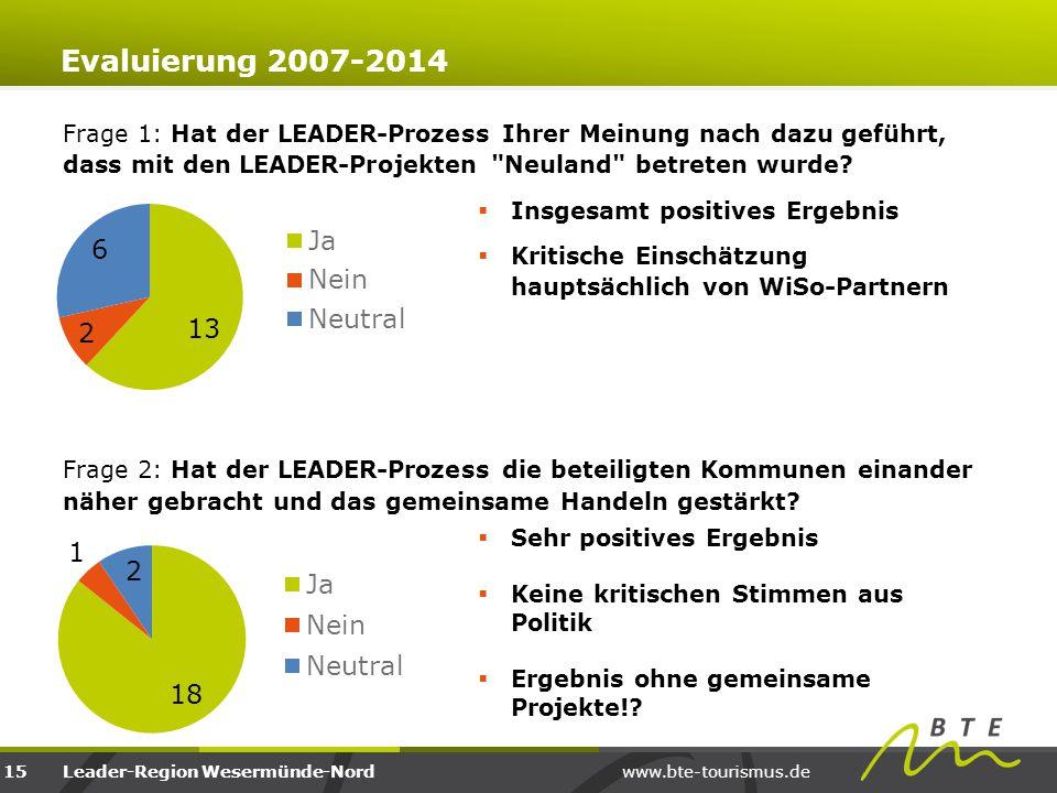 Evaluierung 2007-2014 Frage 1: Hat der LEADER-Prozess Ihrer Meinung nach dazu geführt, dass mit den LEADER-Projekten Neuland betreten wurde