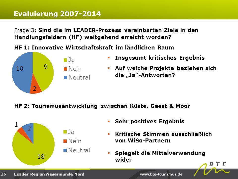 Evaluierung 2007-2014 Frage 3: Sind die im LEADER-Prozess vereinbarten Ziele in den Handlungsfeldern (HF) weitgehend erreicht worden