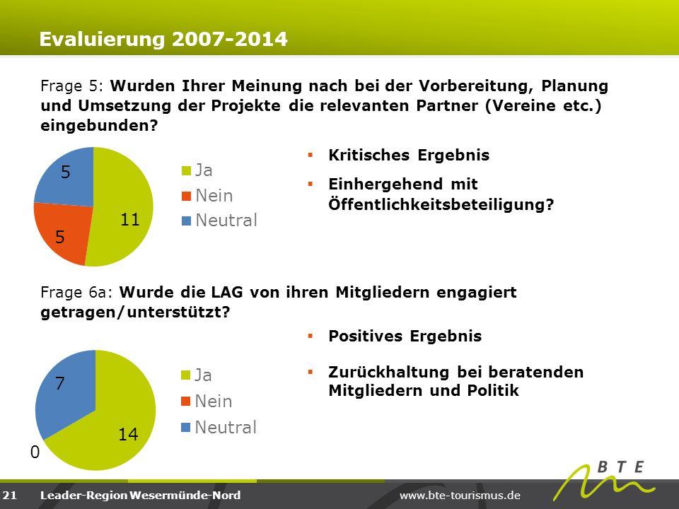 Evaluierung 2007-2014