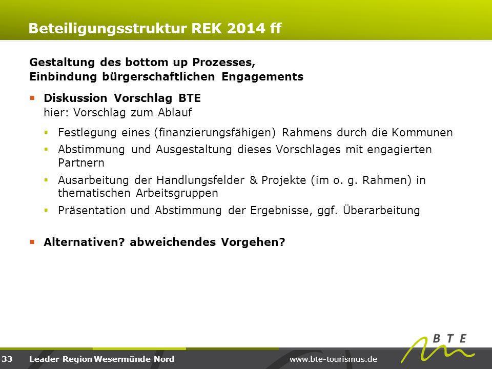 Beteiligungsstruktur REK 2014 ff