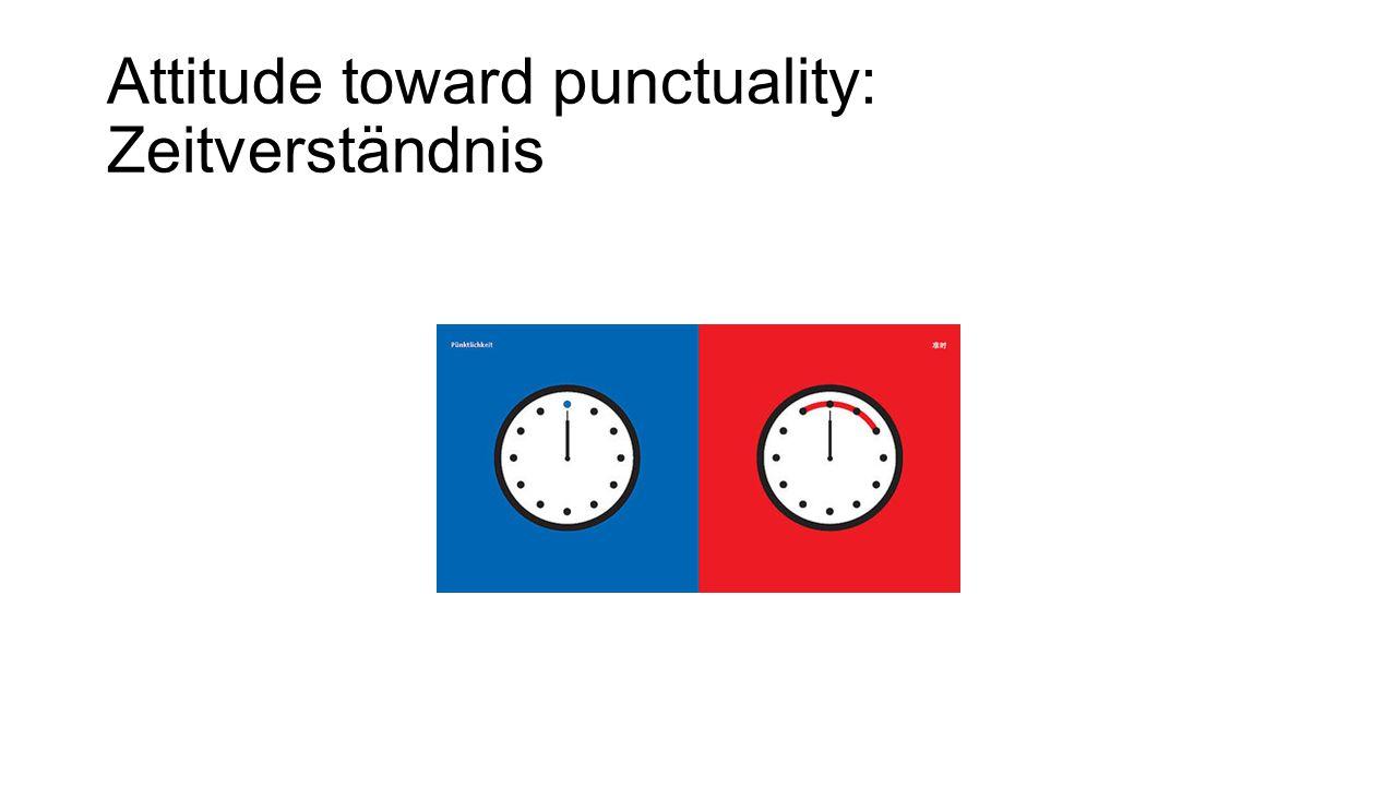 Attitude toward punctuality: Zeitverständnis