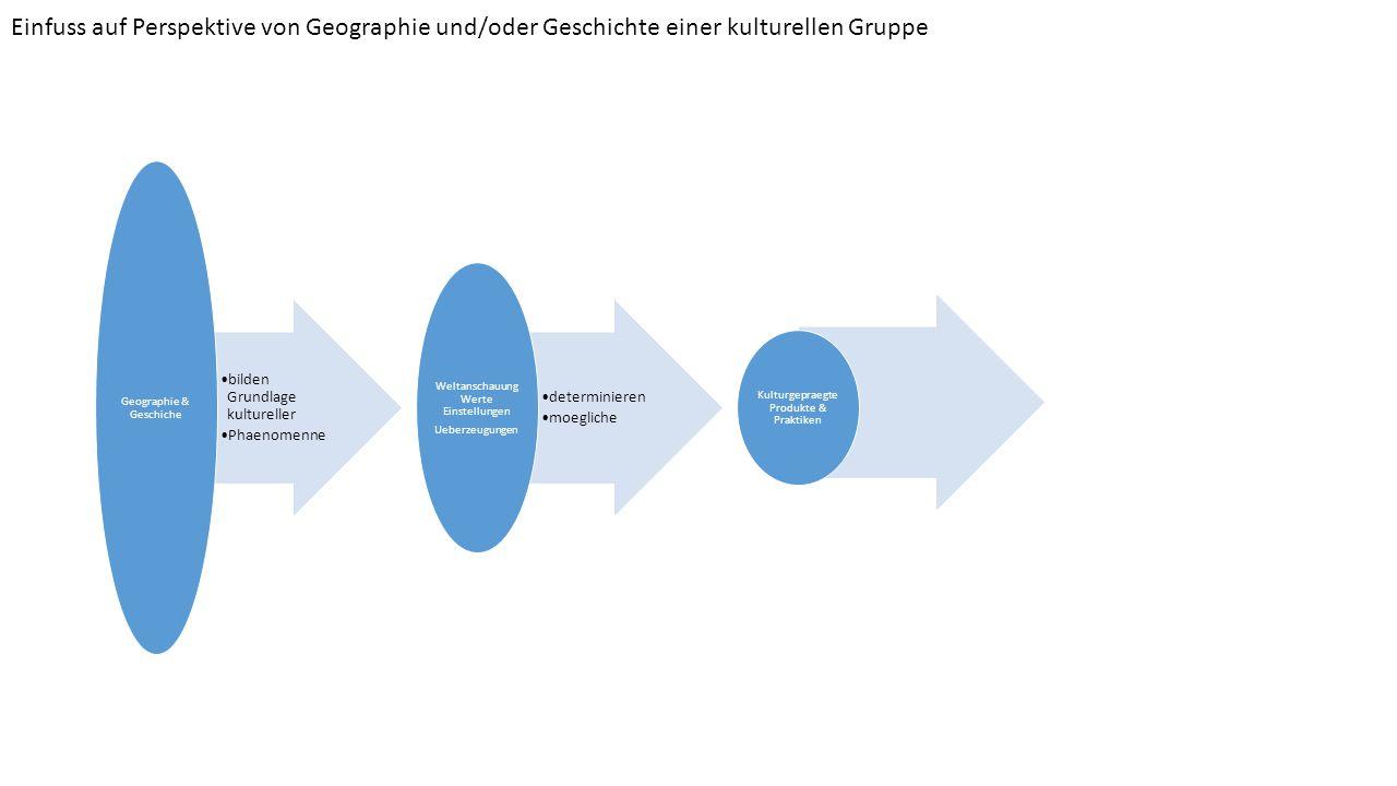 Einfuss auf Perspektive von Geographie und/oder Geschichte einer kulturellen Gruppe