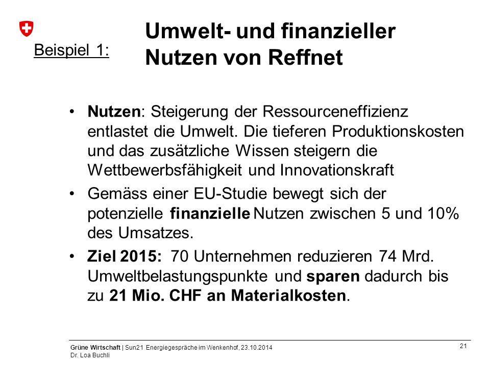Umwelt- und finanzieller Nutzen von Reffnet