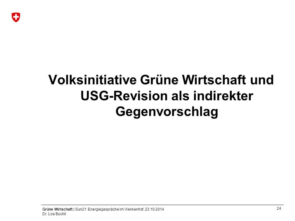 Volksinitiative Grüne Wirtschaft und USG-Revision als indirekter Gegenvorschlag