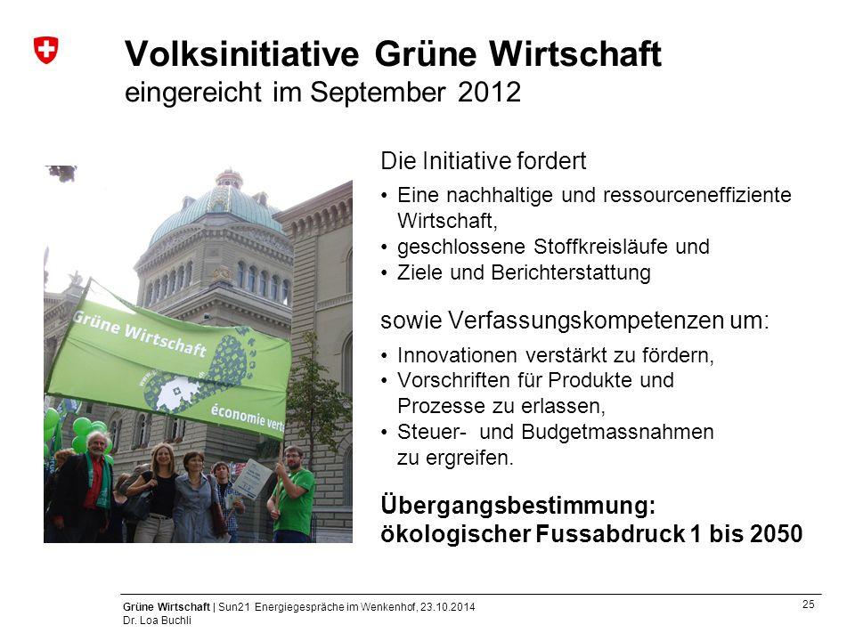 Volksinitiative Grüne Wirtschaft eingereicht im September 2012