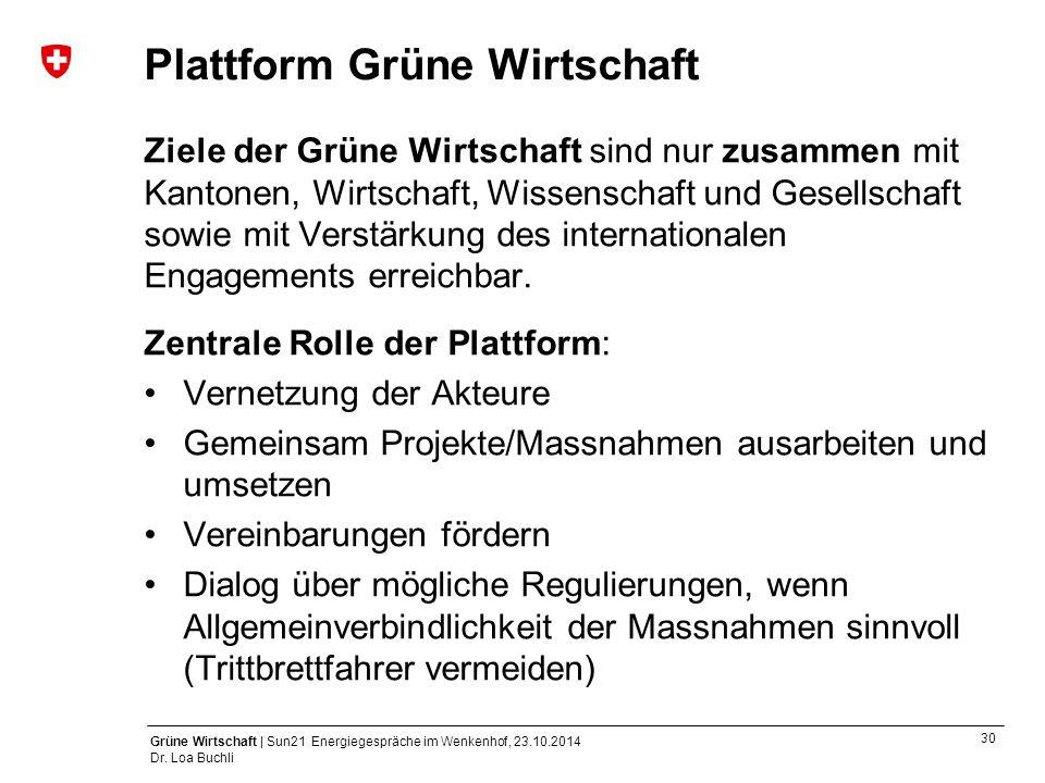 Plattform Grüne Wirtschaft