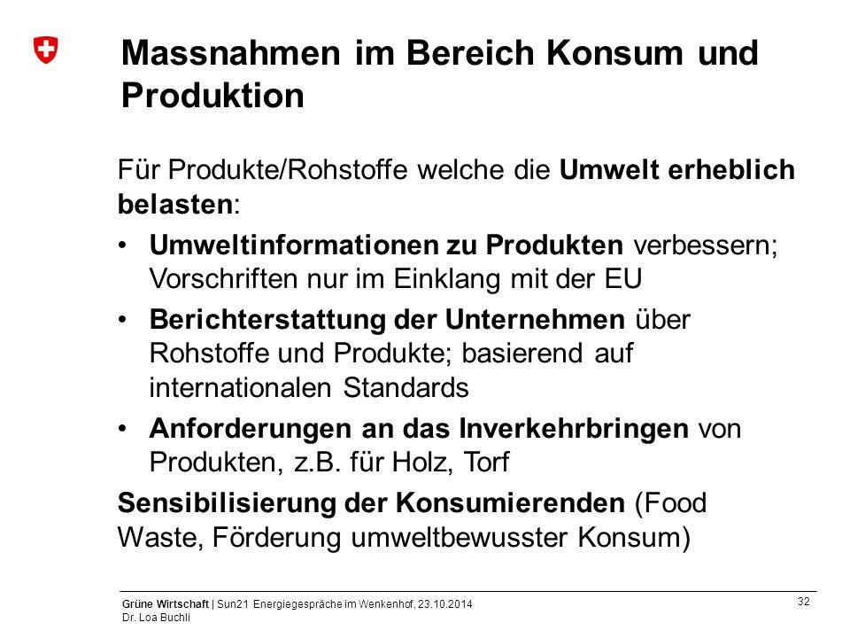 Massnahmen im Bereich Konsum und Produktion