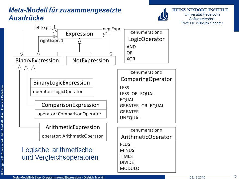 Meta-Modell für zusammengesetzte Ausdrücke