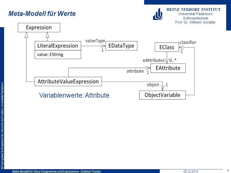 Variablenwerte: Attribute