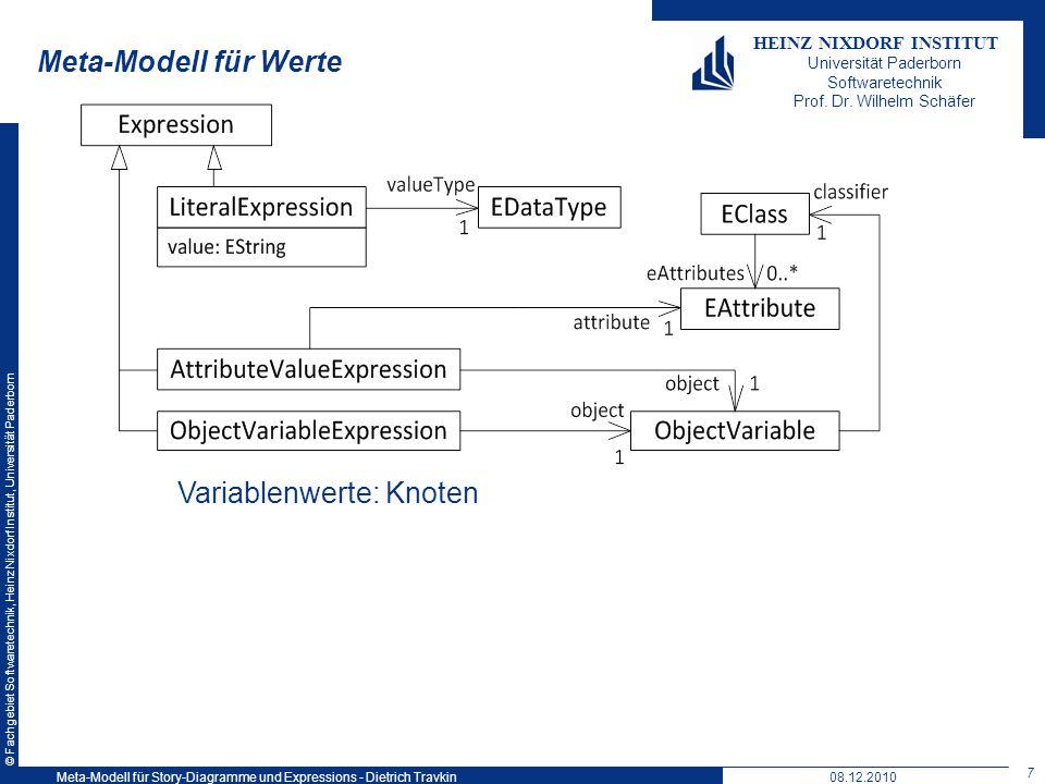 Variablenwerte: Knoten