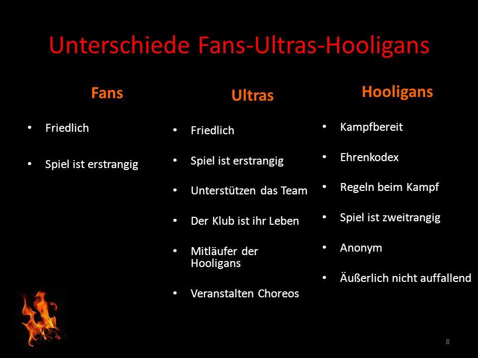 Unterschiede Fans-Ultras-Hooligans