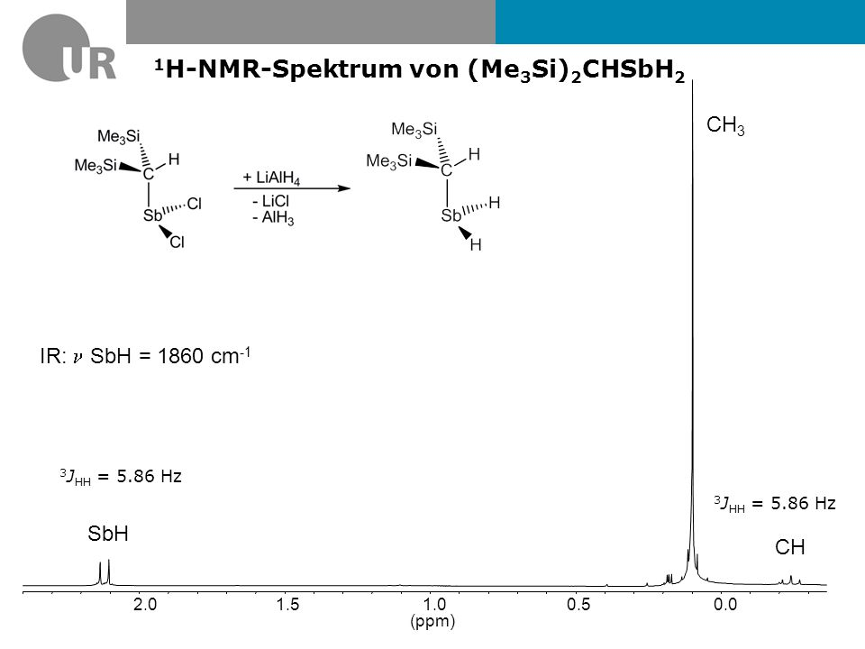1H-NMR-Spektrum von (Me3Si)2CHSbH2