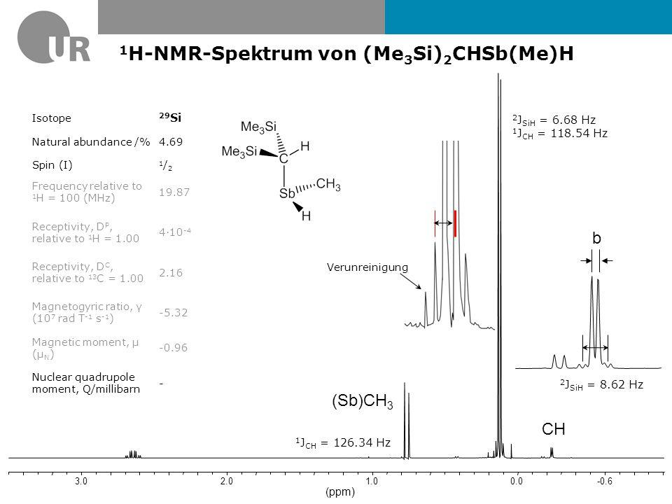 1H-NMR-Spektrum von (Me3Si)2CHSb(Me)H