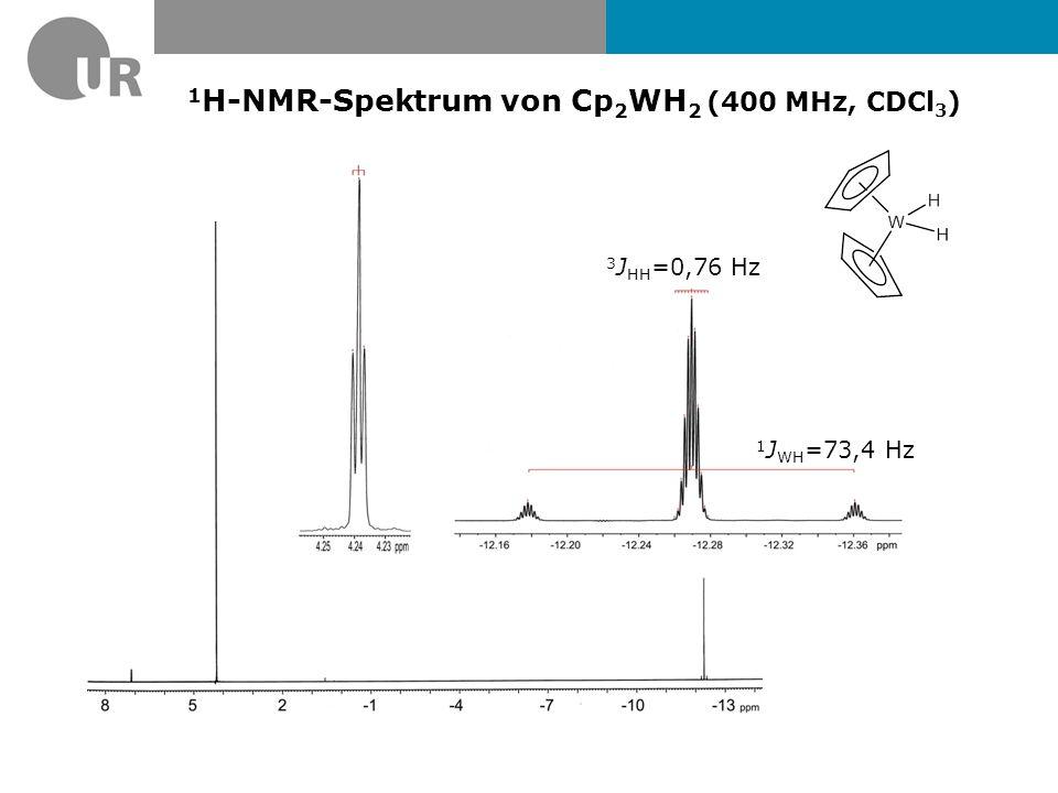 1H-NMR-Spektrum von Cp2WH2 (400 MHz, CDCl3)