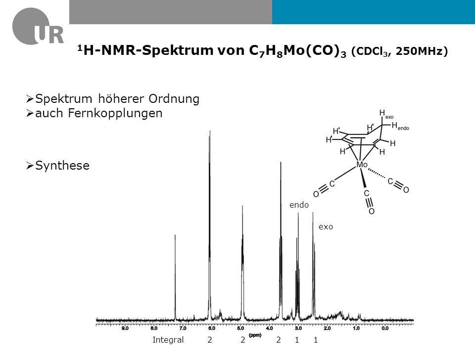 1H-NMR-Spektrum von C7H8Mo(CO)3 (CDCl3, 250MHz)