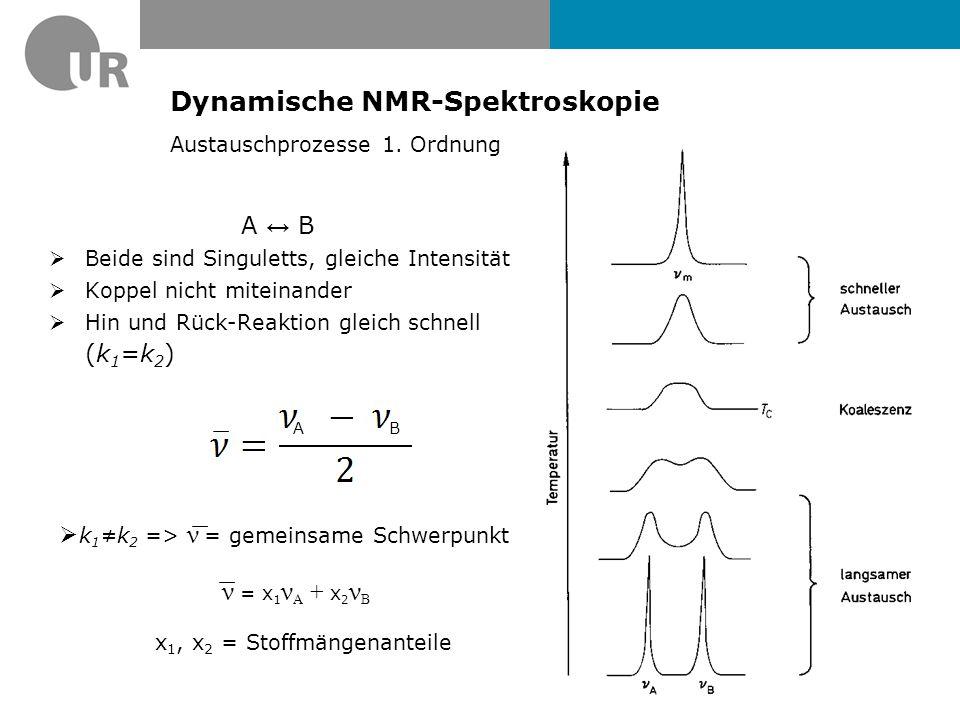 Dynamische NMR-Spektroskopie Austauschprozesse 1. Ordnung