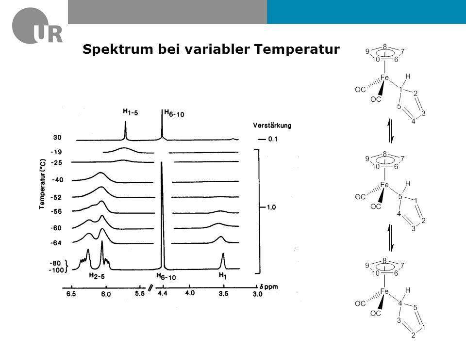 Spektrum bei variabler Temperatur