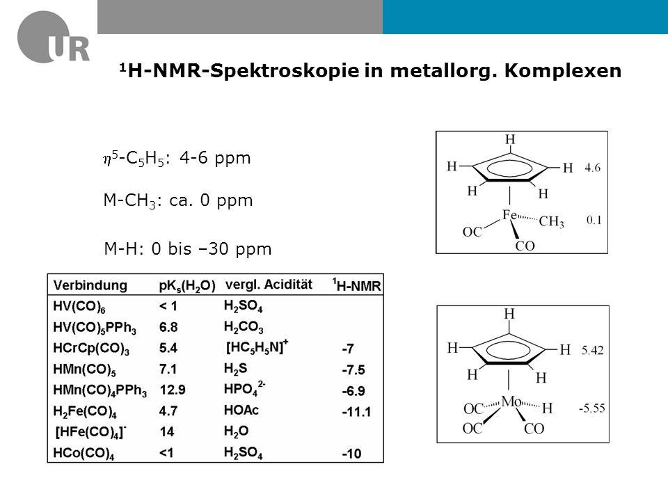 1H-NMR-Spektroskopie in metallorg. Komplexen