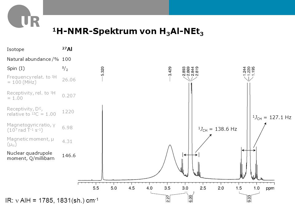 1H-NMR-Spektrum von H3Al-NEt3