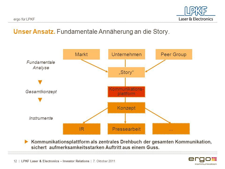 Unser Ansatz. Fundamentale Annäherung an die Story.
