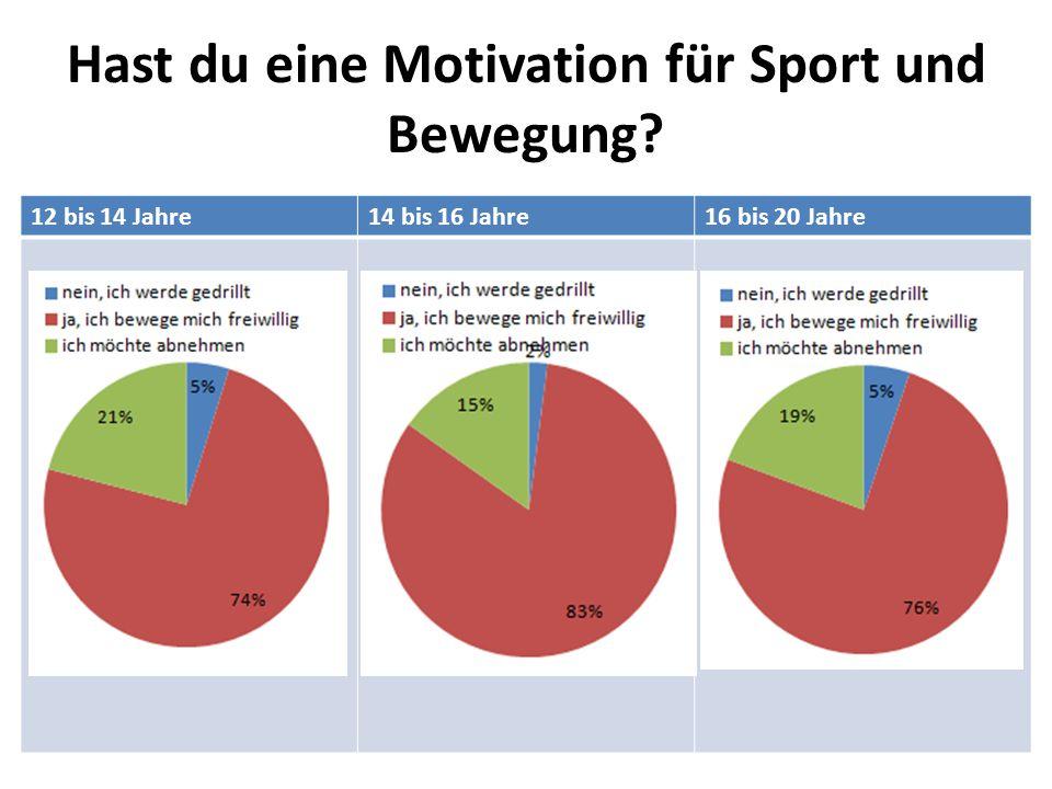 Hast du eine Motivation für Sport und Bewegung