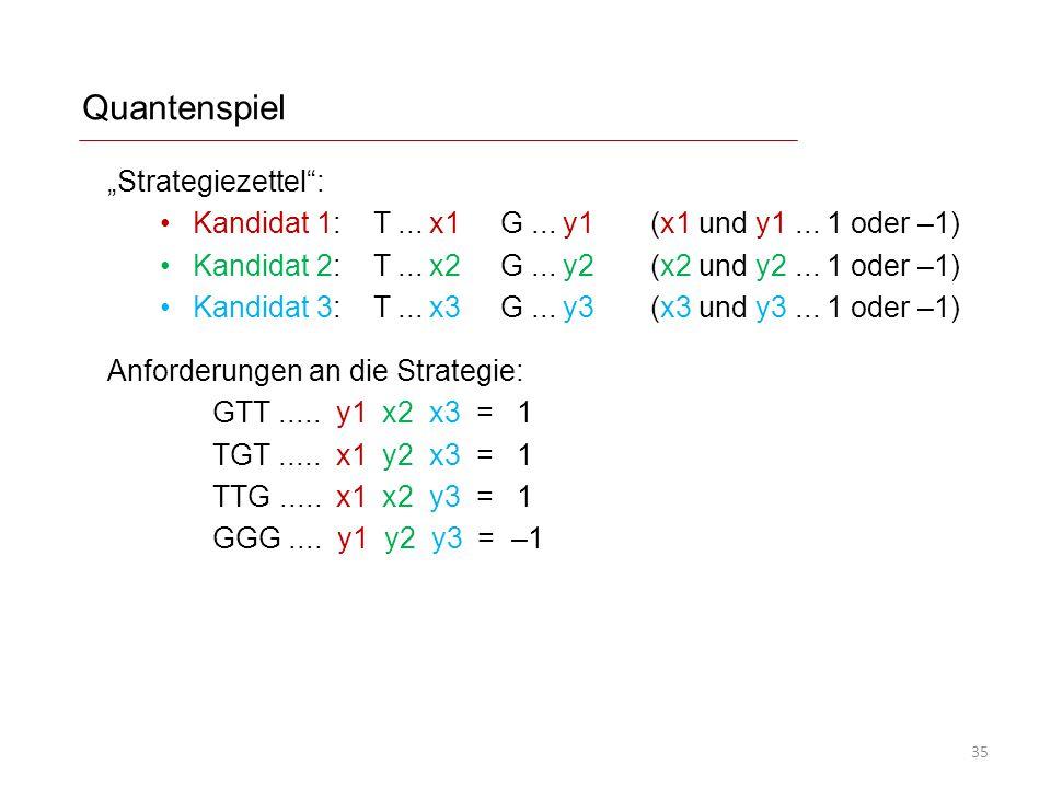 "Quantenspiel ""Strategiezettel :"