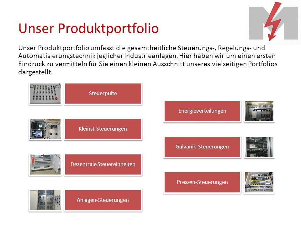 Unser Produktportfolio