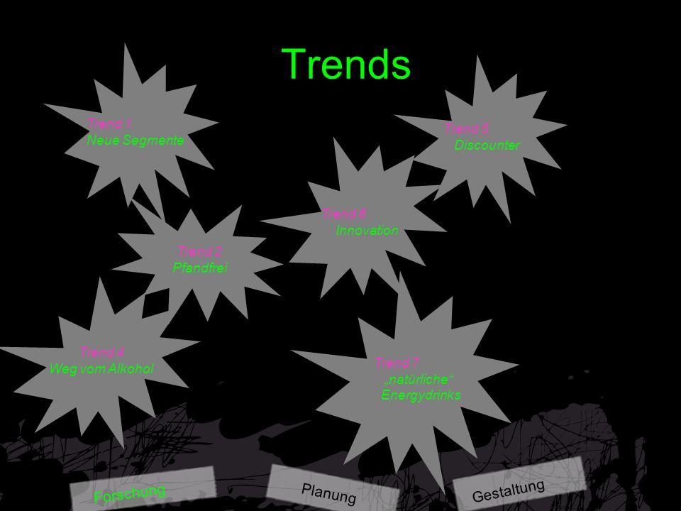 Trends Absatz Mineralbrunnengetränke 2006 Gestaltung Forschung Planung