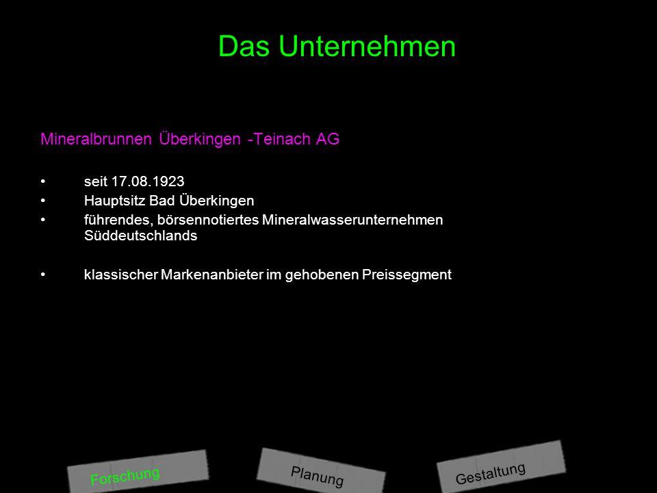 Das Unternehmen Mineralbrunnen Überkingen -Teinach AG seit 17.08.1923