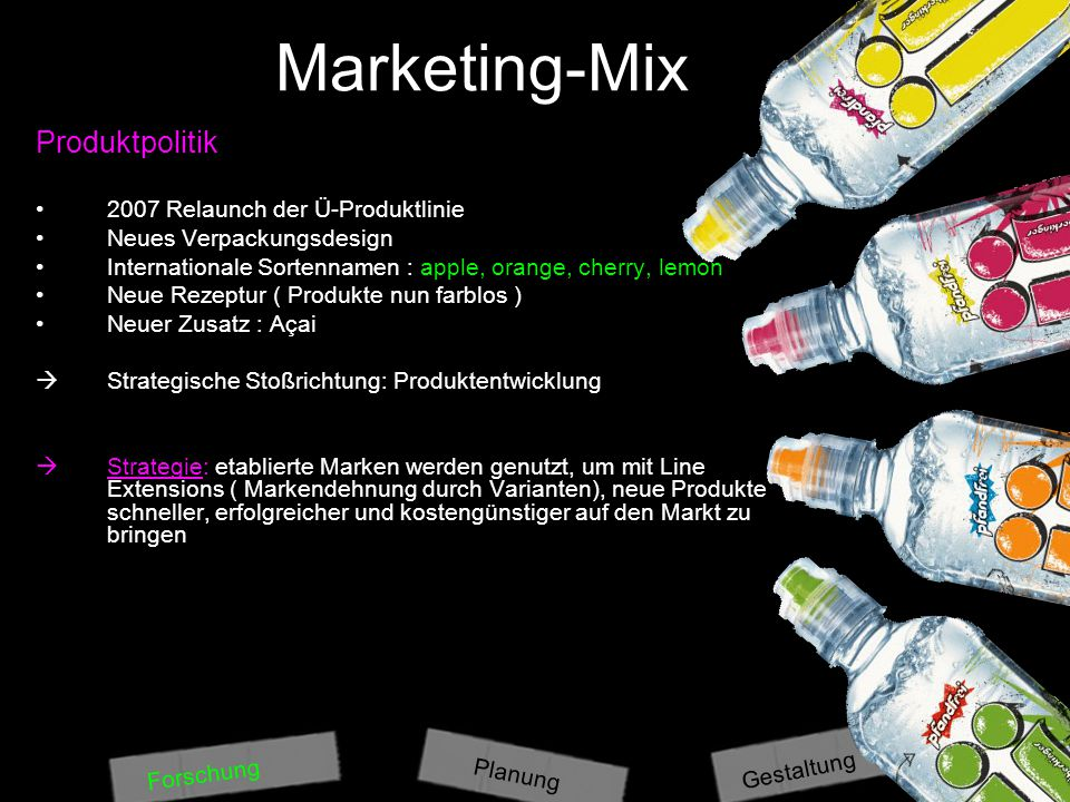 Marketing-Mix Produktpolitik 2007 Relaunch der Ü-Produktlinie