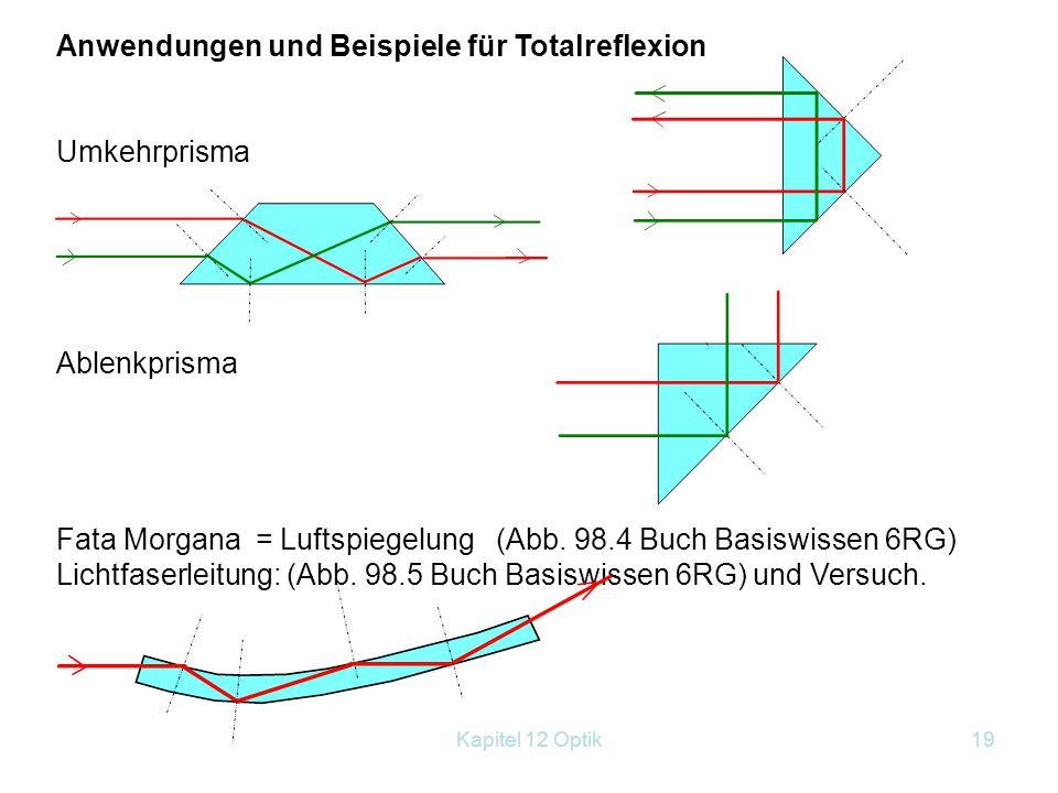 Anwendungen und Beispiele für Totalreflexion
