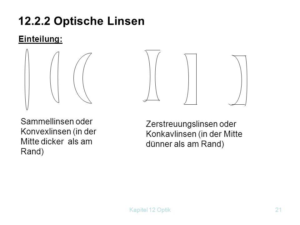 12.2.2 Optische Linsen Einteilung: