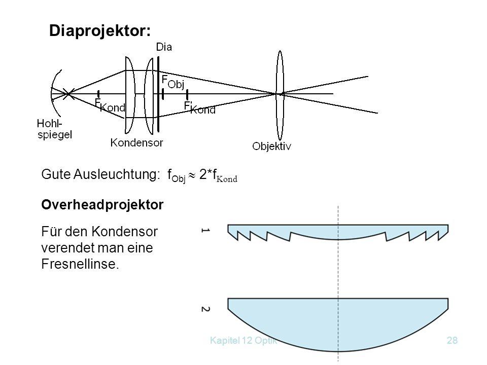 Diaprojektor: Gute Ausleuchtung: fObj  2*fKond Overheadprojektor