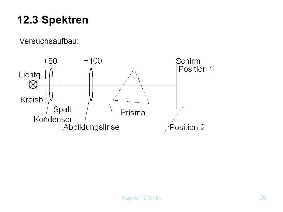 12.3 Spektren Versuchsaufbau: Kapitel 12 Optik