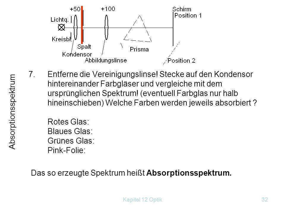 Das so erzeugte Spektrum heißt Absorptionsspektrum.