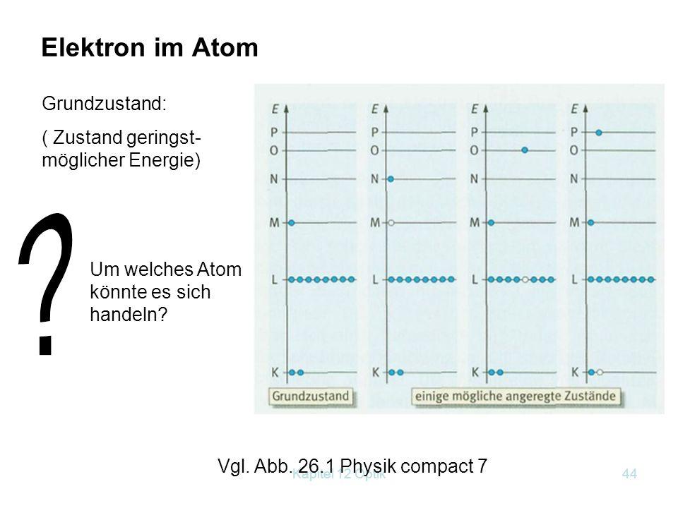 Elektron im Atom Grundzustand: ( Zustand geringst- möglicher Energie)