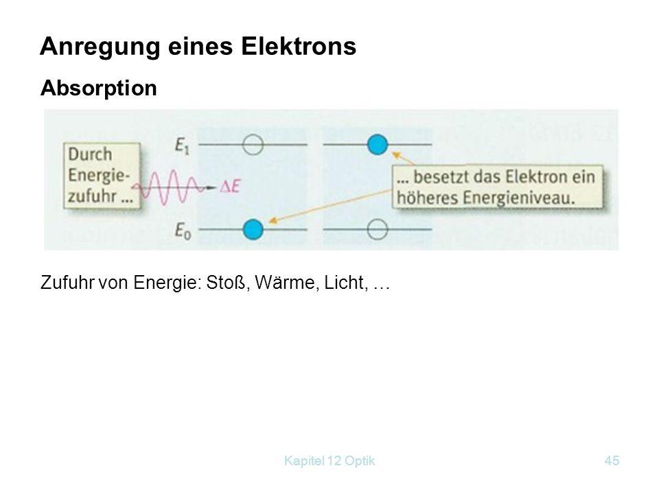 Anregung eines Elektrons