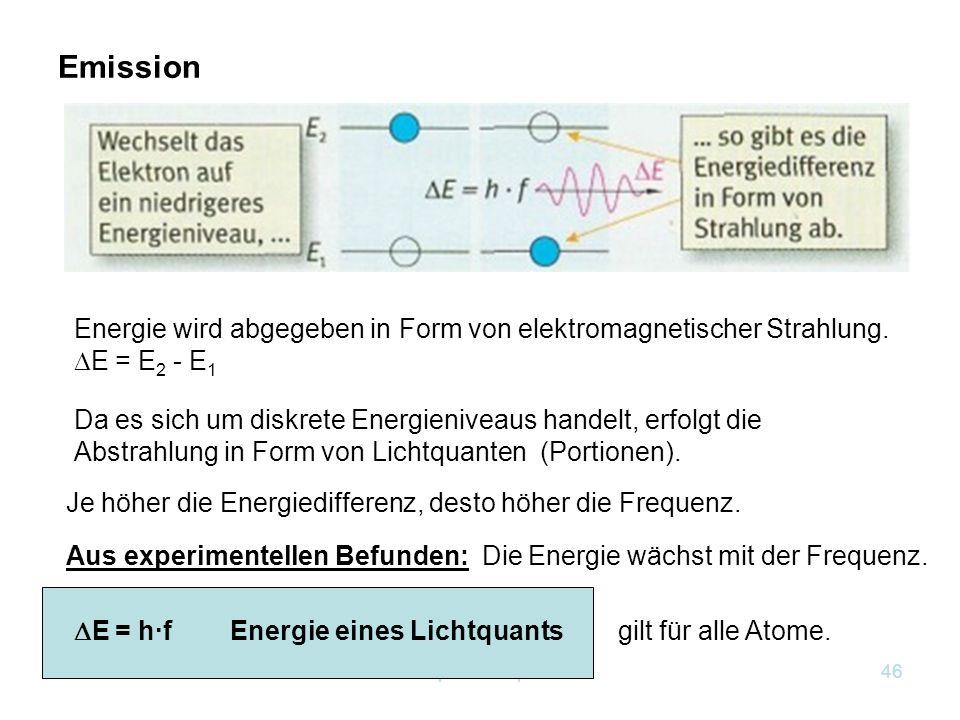 Emission Energie wird abgegeben in Form von elektromagnetischer Strahlung. E = E2 - E1.