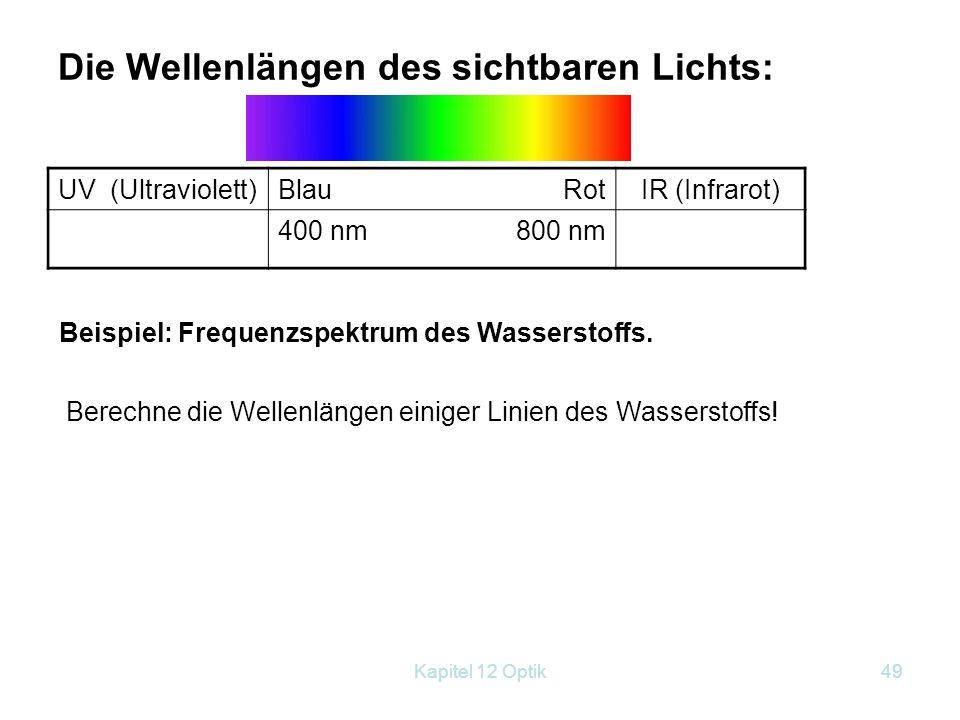 Die Wellenlängen des sichtbaren Lichts: