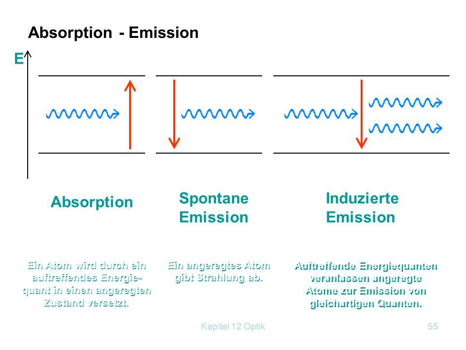 Ein angeregtes Atom gibt Strahlung ab.