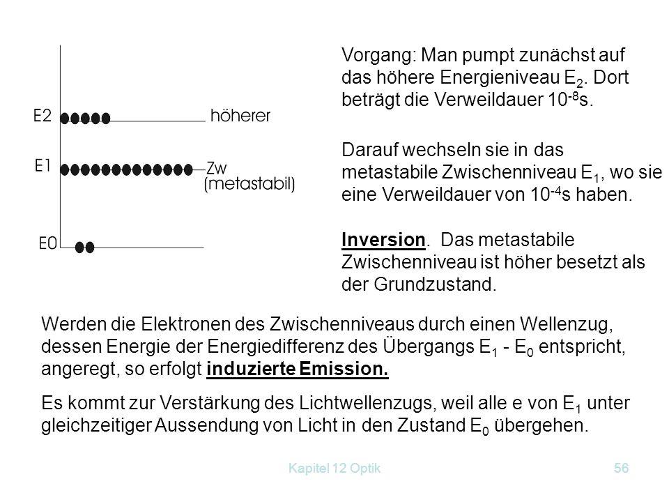 Vorgang: Man pumpt zunächst auf das höhere Energieniveau E2